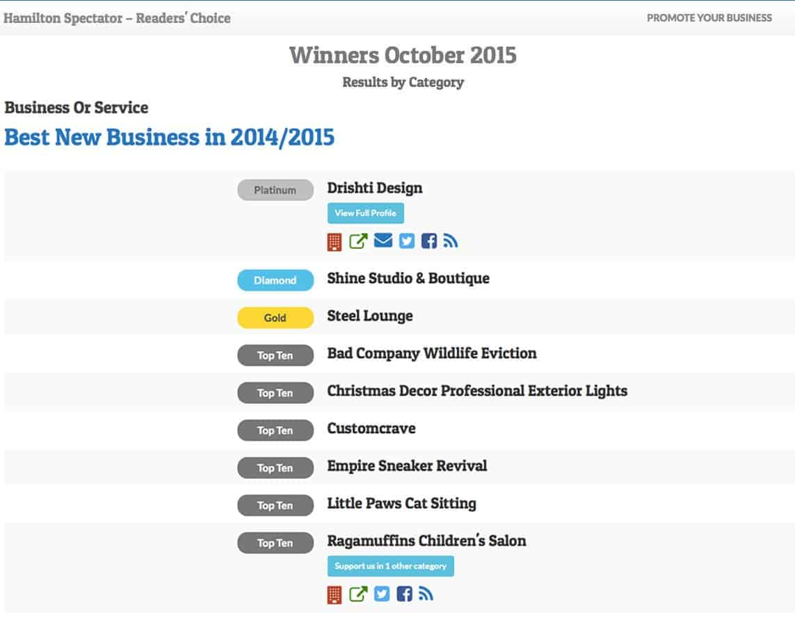 PrestigeDigital - Voted BEST NEW BUSINESS 2015